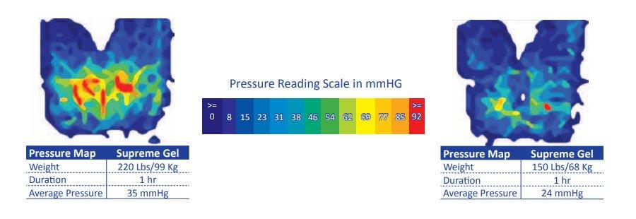 cushion prism gel pressure